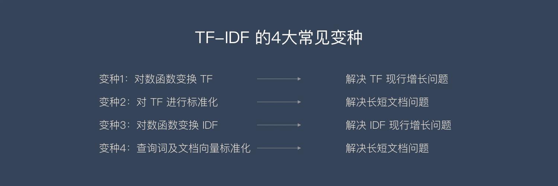 TF-IDF常见的4个变种